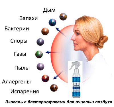 Средство для очистки воздуха от пыли и аллергенов