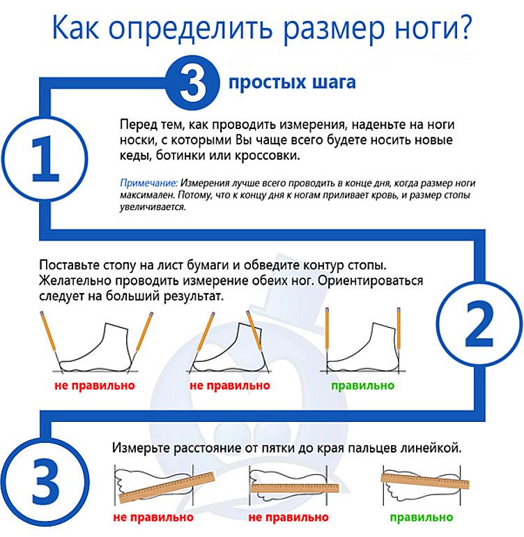 Как определить размер стопы в см